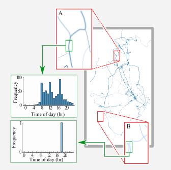E_WP4: Context-driven Behaviour Monitoring & Anomaly